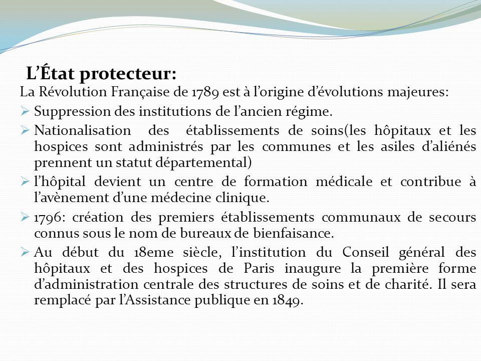 L'État protecteur:La Révolution Française de 1789 est à l'origine d'évolutions majeures: Suppression des institutions de l'ancien régime.