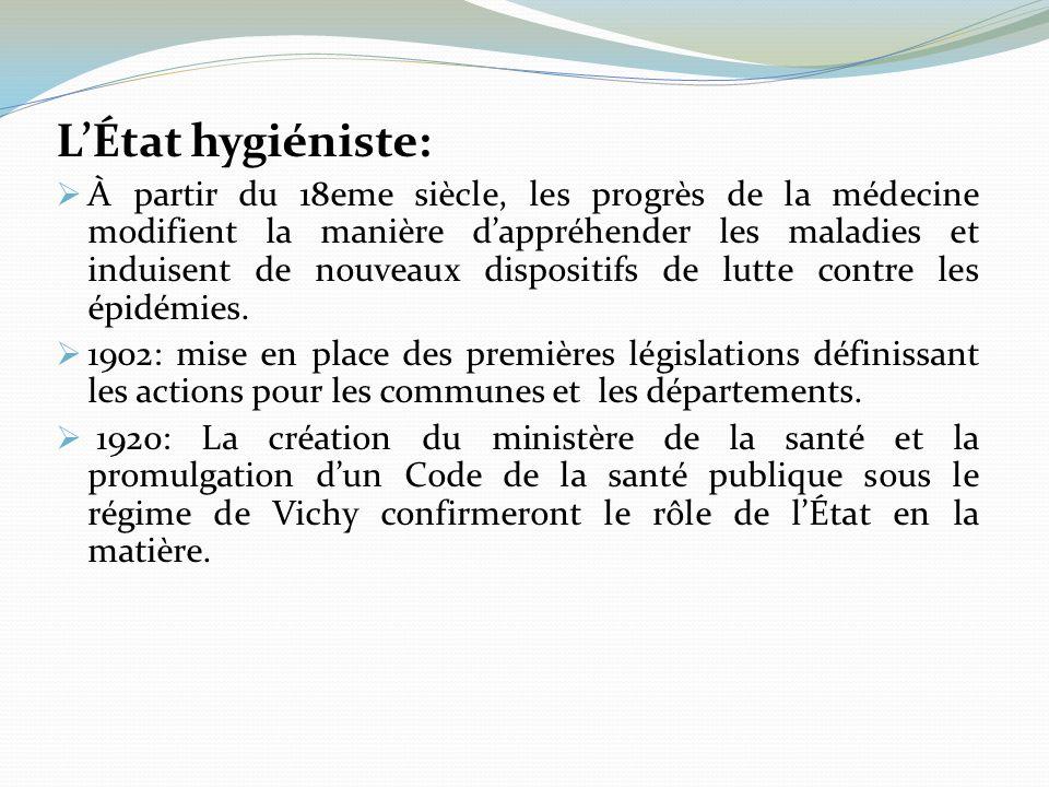 L'État hygiéniste: