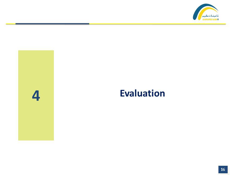 4 Evaluation 16 17