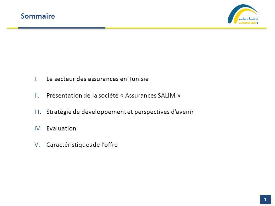 Sommaire Le secteur des assurances en Tunisie