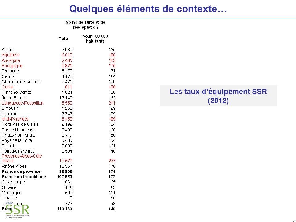 Quelques éléments de contexte… Les taux d'équipement SSR (2012)