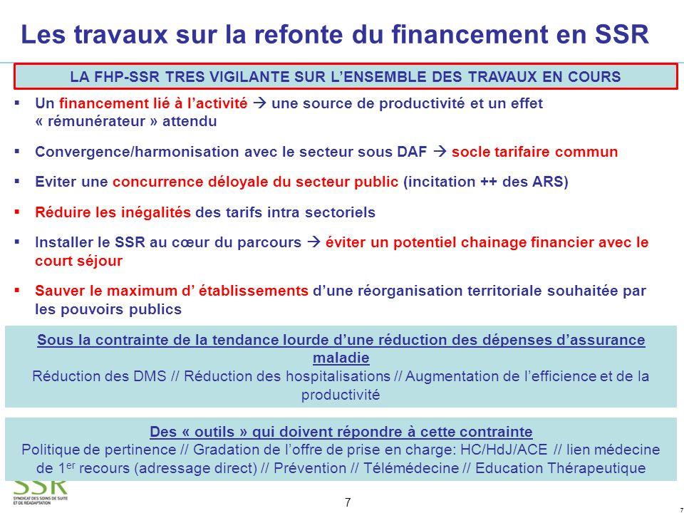Les travaux sur la refonte du financement en SSR