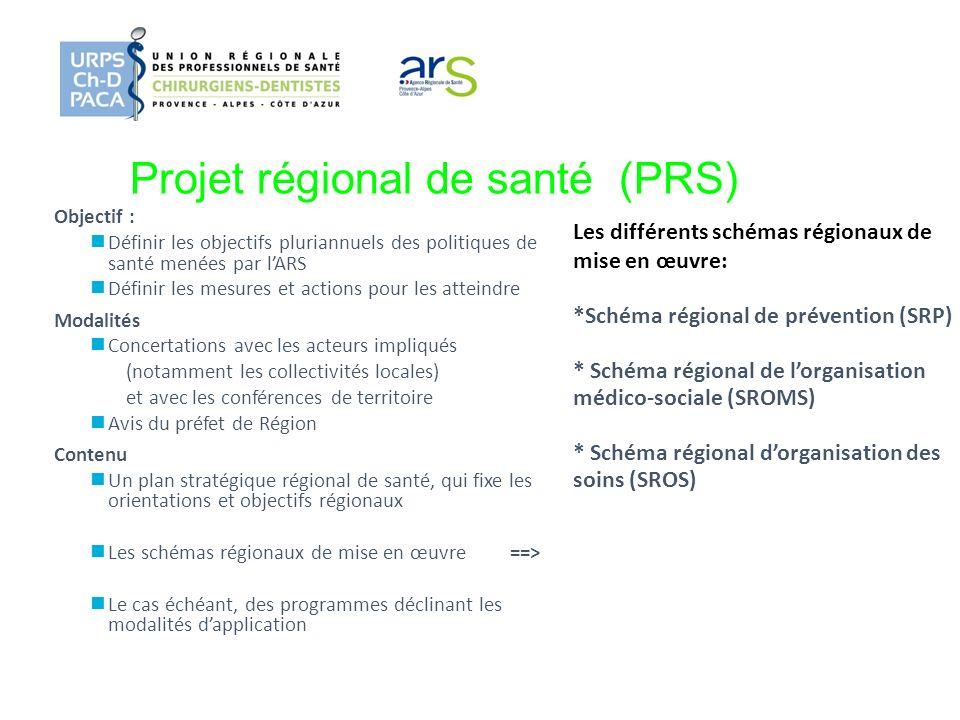 Projet régional de santé (PRS)