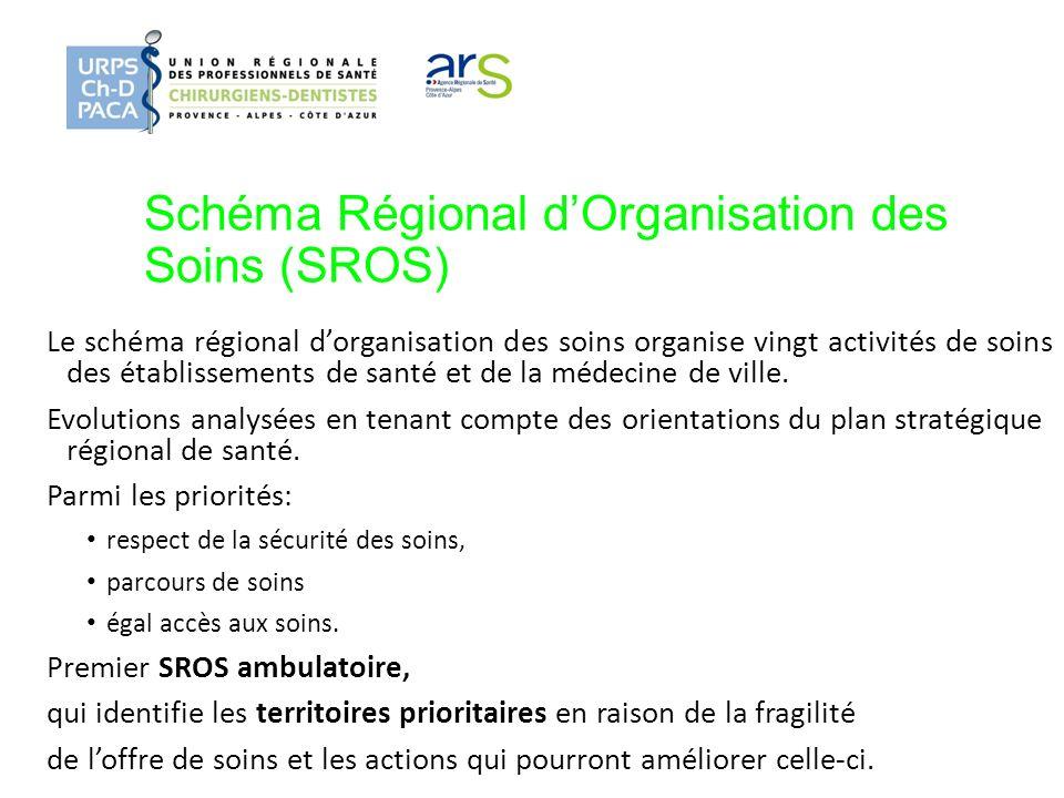 Schéma Régional d'Organisation des Soins (SROS)