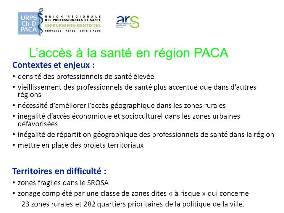 L'accès à la santé en région PACA