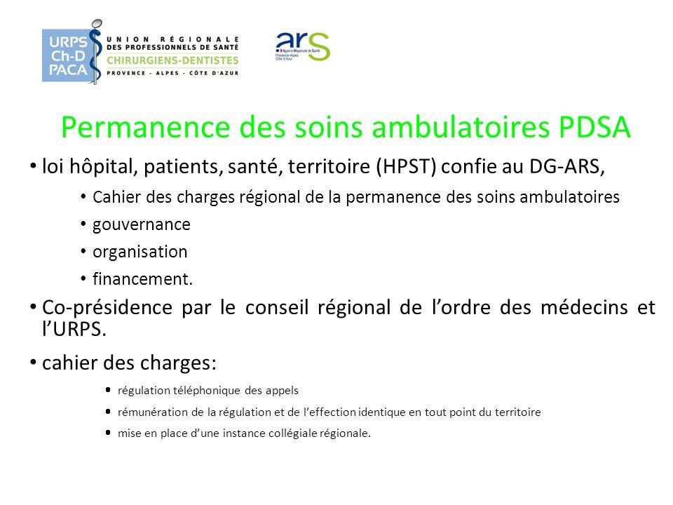 loi hôpital, patients, santé, territoire (HPST) confie au DG-ARS,
