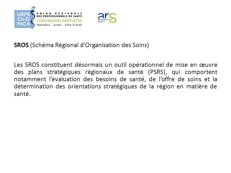 SROS (Schéma Régional d'Organisation des Soins) Les SROS constituent désormais un outil opérationnel de mise en œuvre des plans stratégiques régionaux de santé (PSRS), qui comportent notamment l'évaluation des besoins de santé, de l'offre de soins et la détermination des orientations stratégiques de la région en matière de santé.