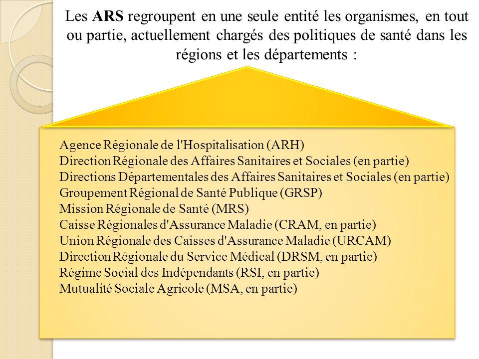 Les ARS regroupent en une seule entité les organismes, en tout ou partie, actuellement chargés des politiques de santé dans les régions et les départements :