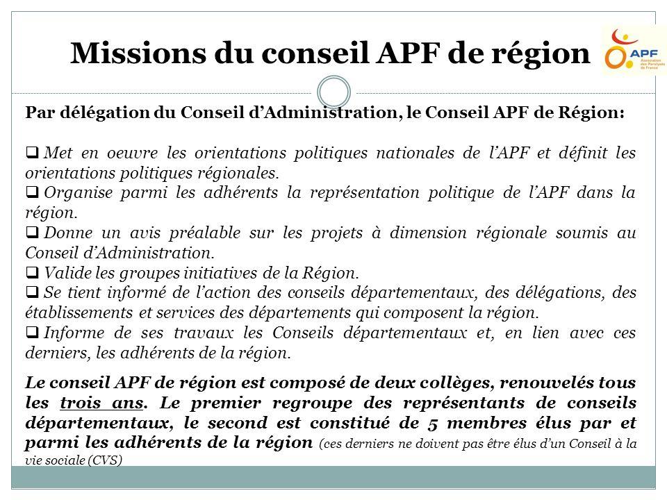 Missions du conseil APF de région