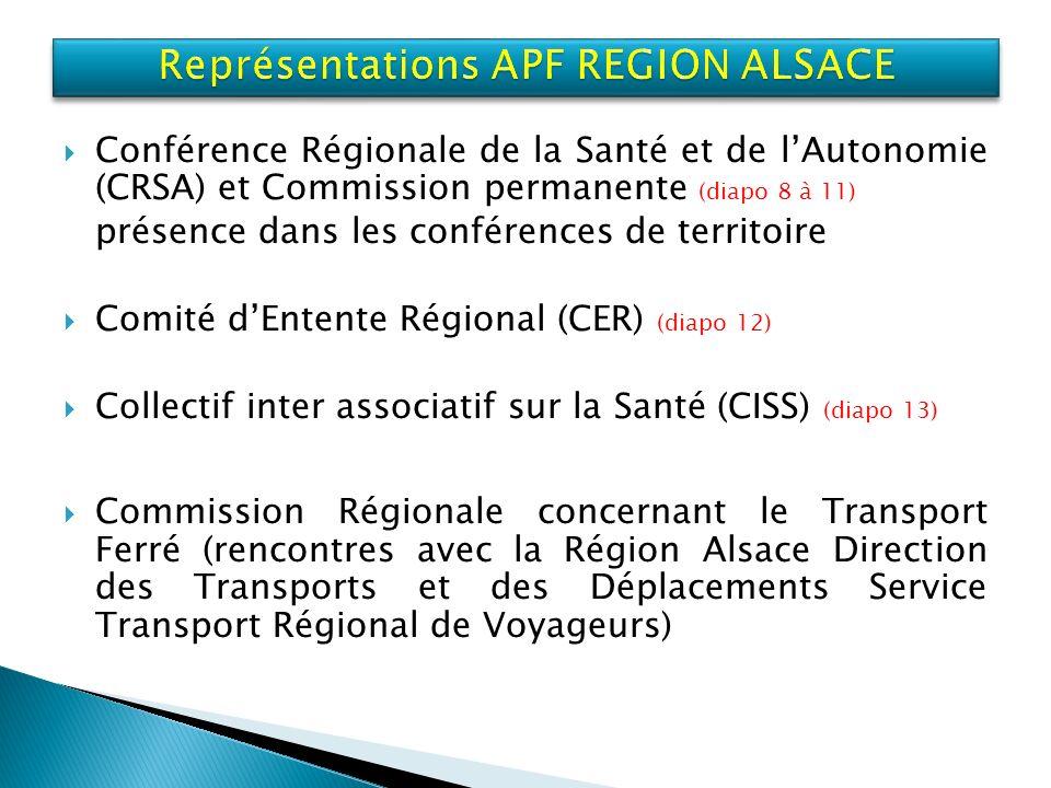Représentations APF REGION ALSACE