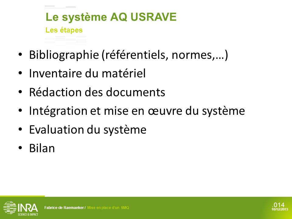 Bibliographie (référentiels, normes,…) Inventaire du matériel