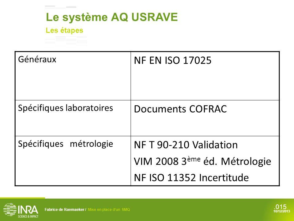 Le système AQ USRAVE NF EN ISO 17025 Documents COFRAC