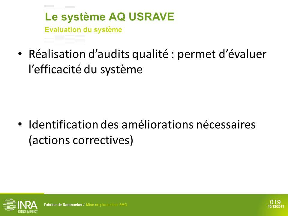 Identification des améliorations nécessaires (actions correctives)