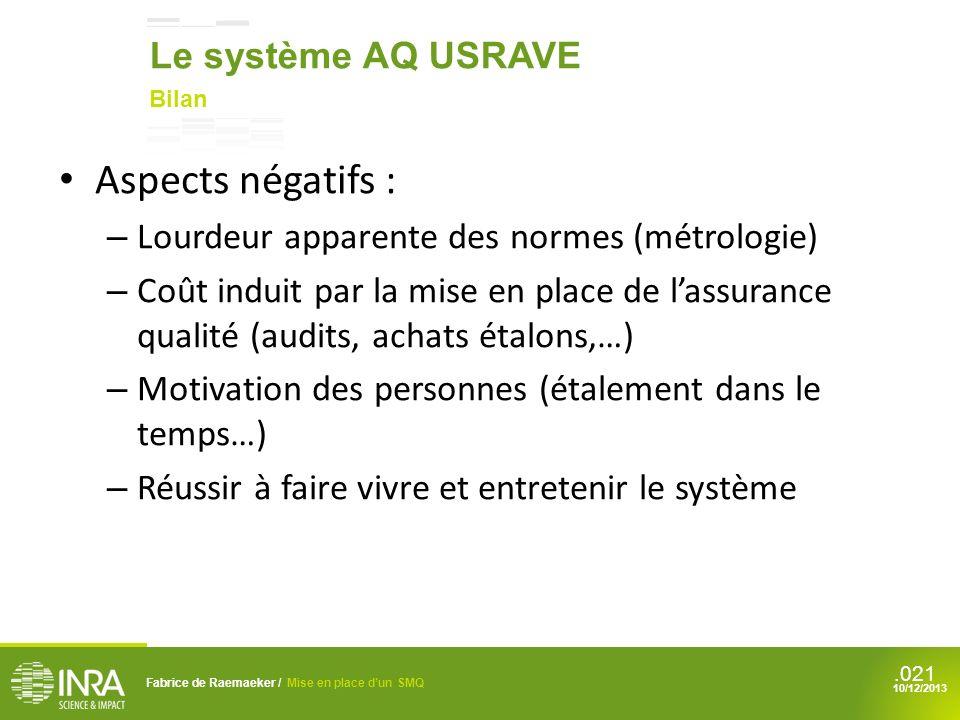 Aspects négatifs : Le système AQ USRAVE