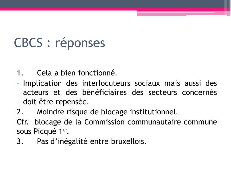 CBCS : réponses 1. Cela a bien fonctionné.