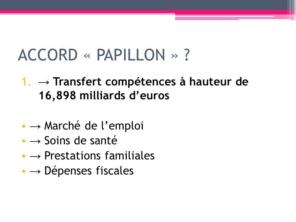ACCORD « PAPILLON » → Transfert compétences à hauteur de 16,898 milliards d'euros. → Marché de l'emploi.