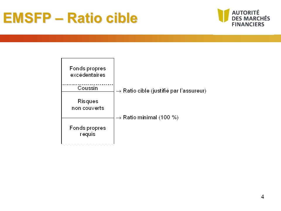 EMSFP – Ratio cible