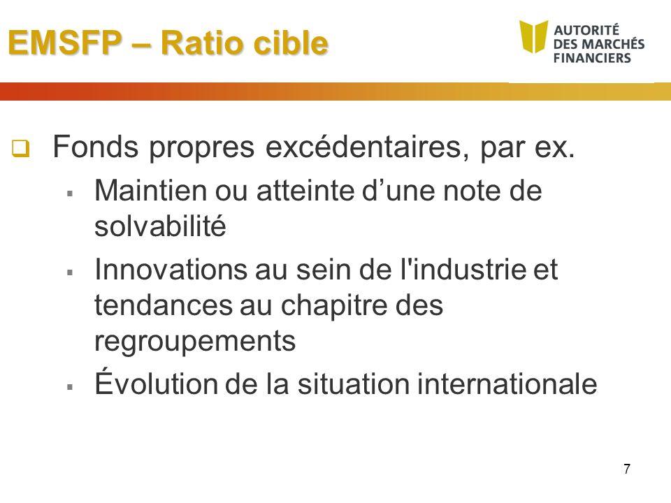 EMSFP – Ratio cible Fonds propres excédentaires, par ex.