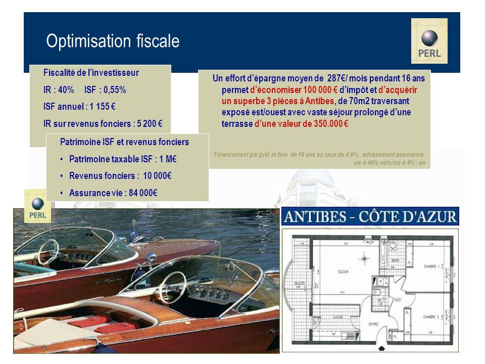 Optimisation fiscale Fiscalité de l'investisseur IR : 40% ISF : 0,55%