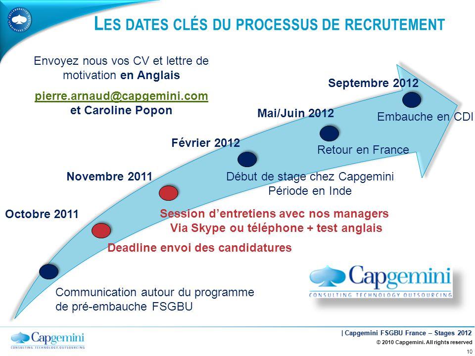 Les dates clés du processus de recrutement