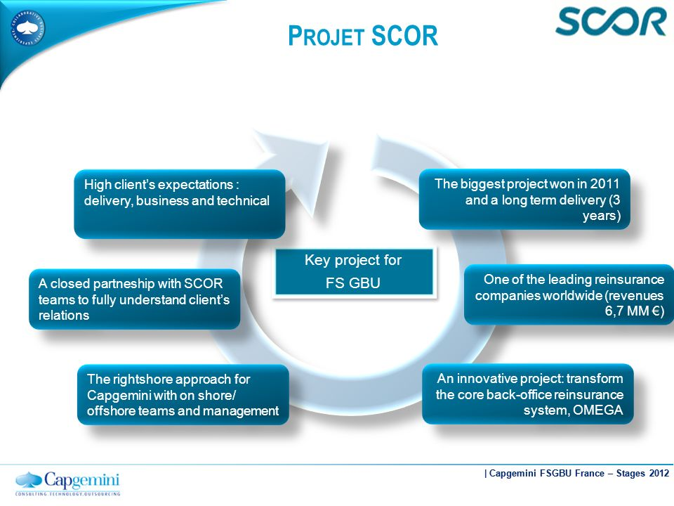 Projet SCOR Key project for FS GBU