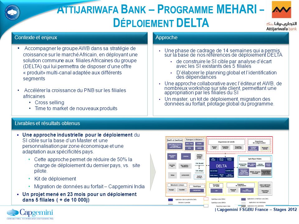 Attijariwafa Bank – Programme MEHARI – Déploiement DELTA