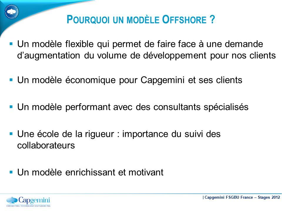 Pourquoi un modèle Offshore
