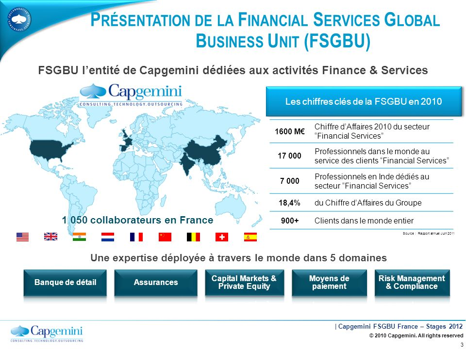 Présentation de la Financial Services Global Business Unit (FSGBU)