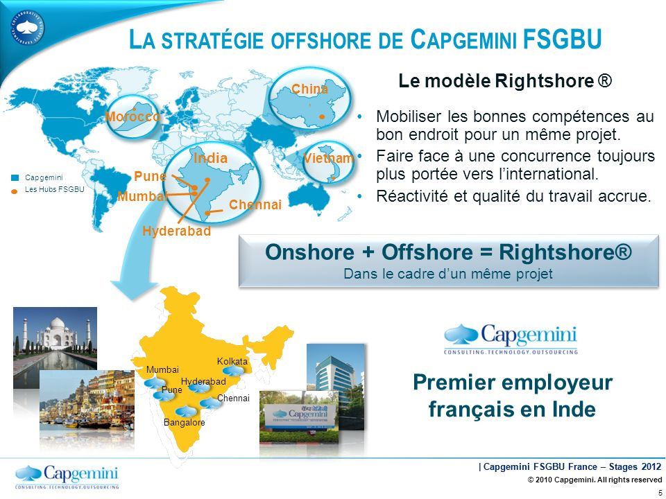La stratégie offshore de Capgemini FSGBU