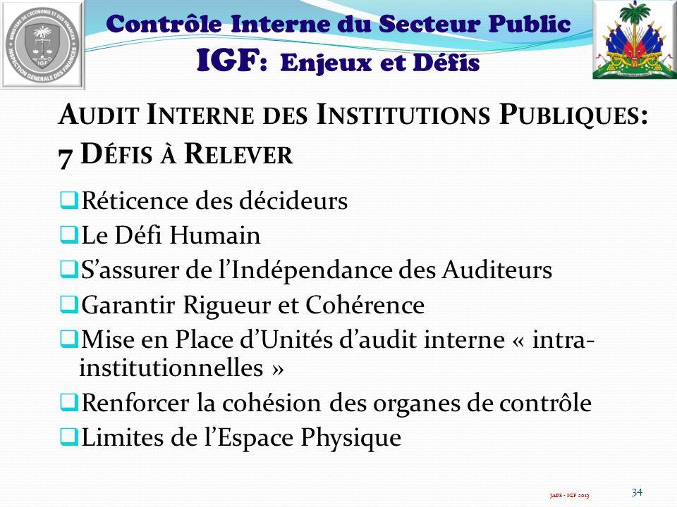 Contrôle Interne du Secteur Public IGF: Enjeux et Défis