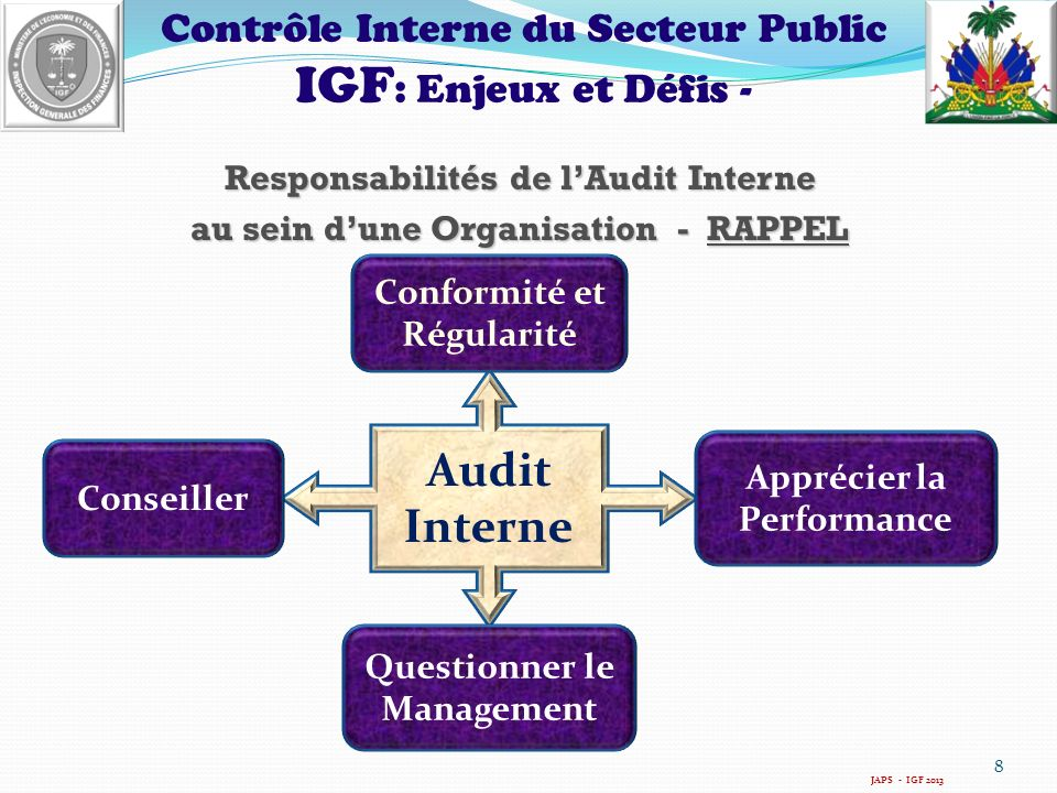 Contrôle Interne du Secteur Public IGF: Enjeux et Défis -