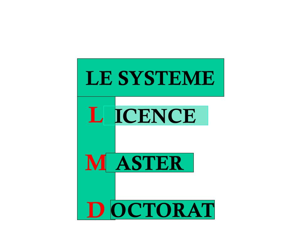 LE SYSTEME L M D ICENCE ASTER OCTORAT