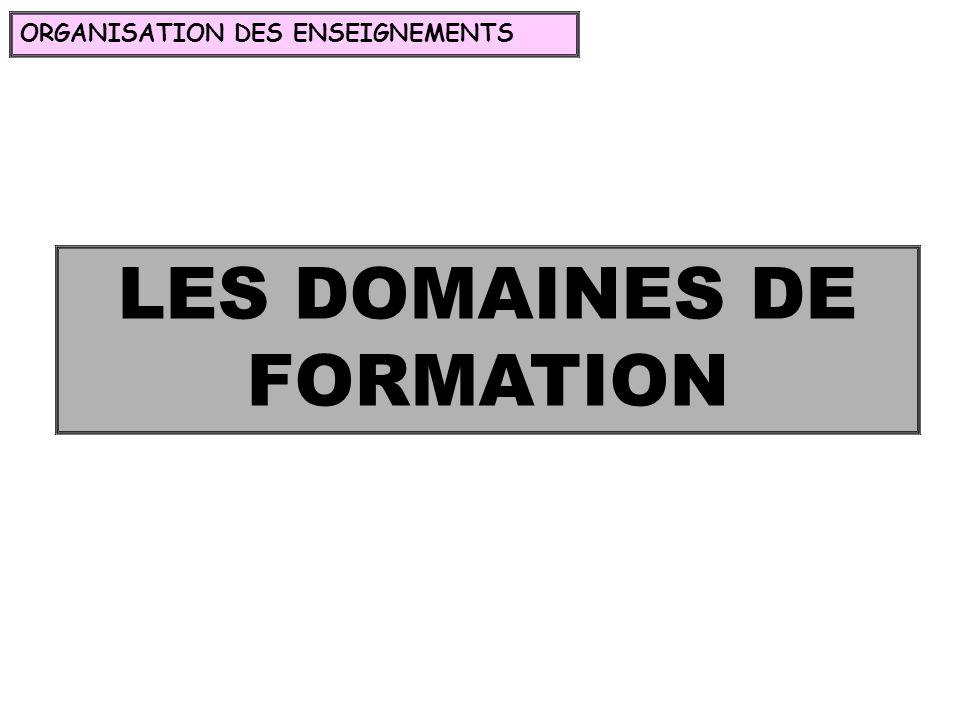 LES DOMAINES DE FORMATION