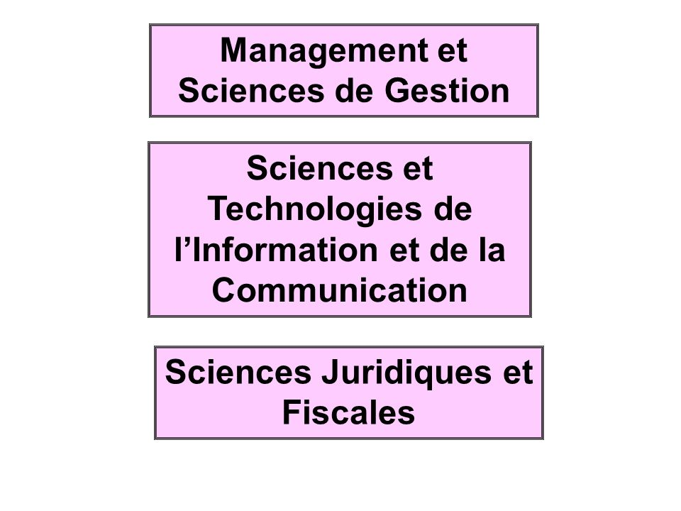 Management et Sciences de Gestion