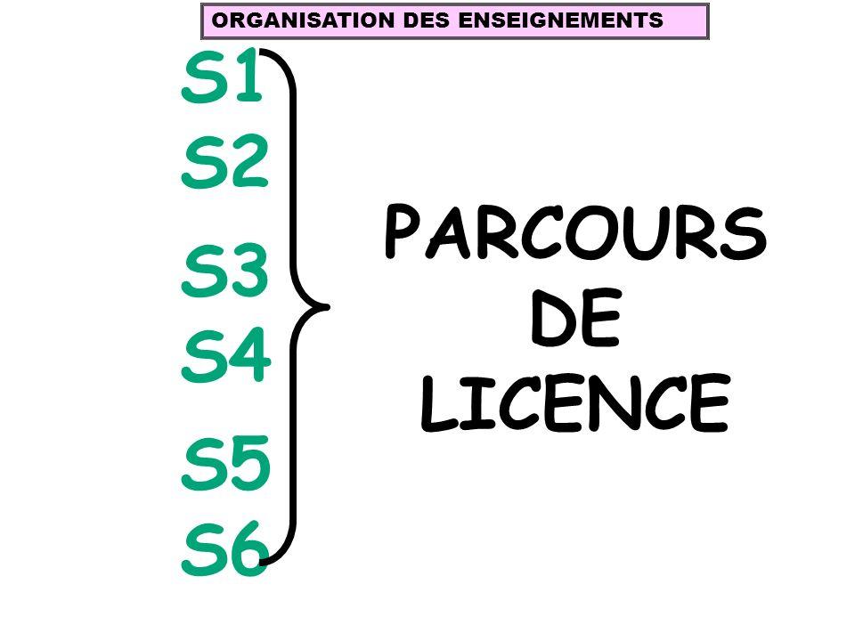 S1 S2 S3 S4 S5 S6 PARCOURS DE LICENCE