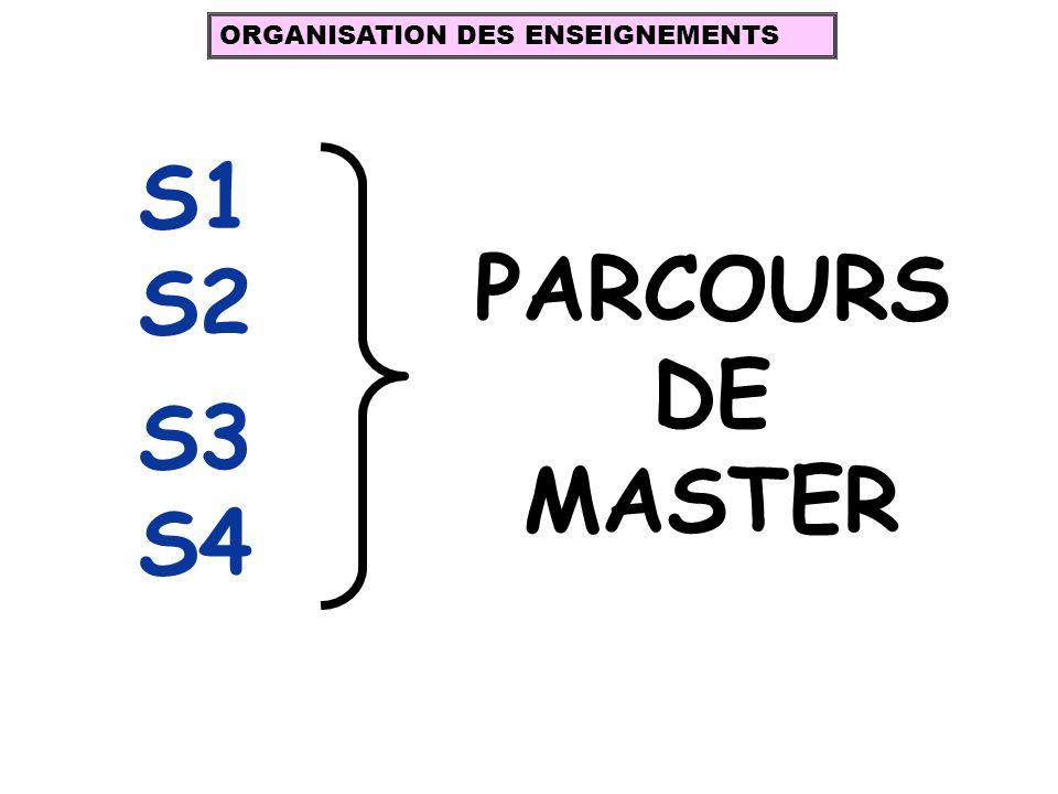 S1 S2 S3 S4 PARCOURS DE MASTER