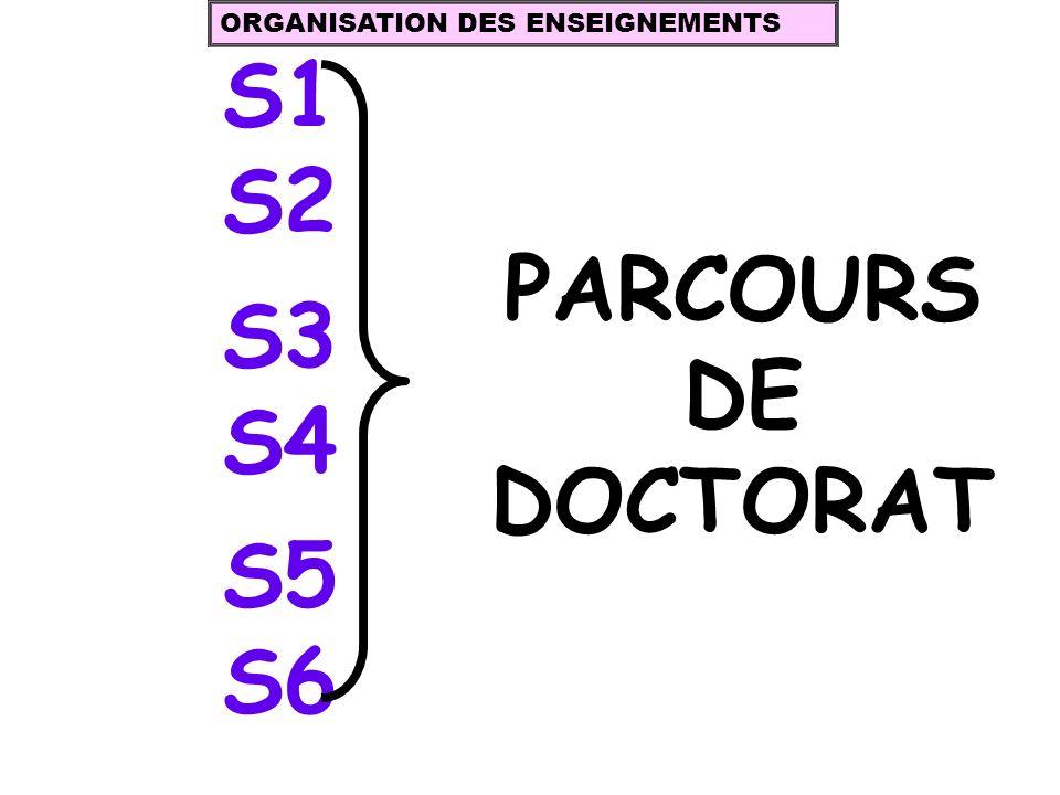 S1 S2 S3 S4 S5 S6 PARCOURS DE DOCTORAT