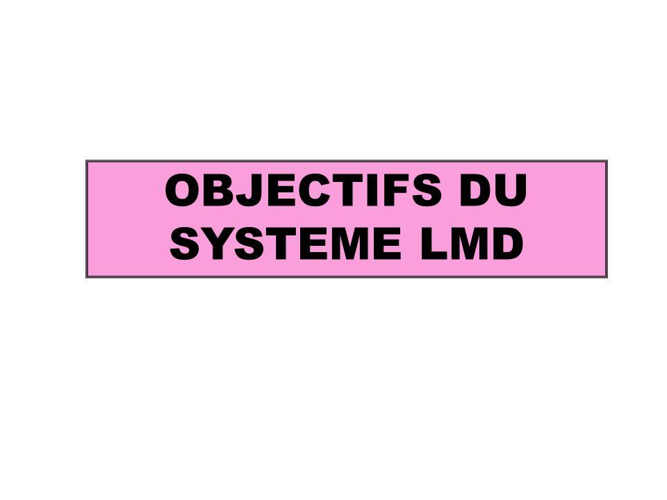 OBJECTIFS DU SYSTEME LMD