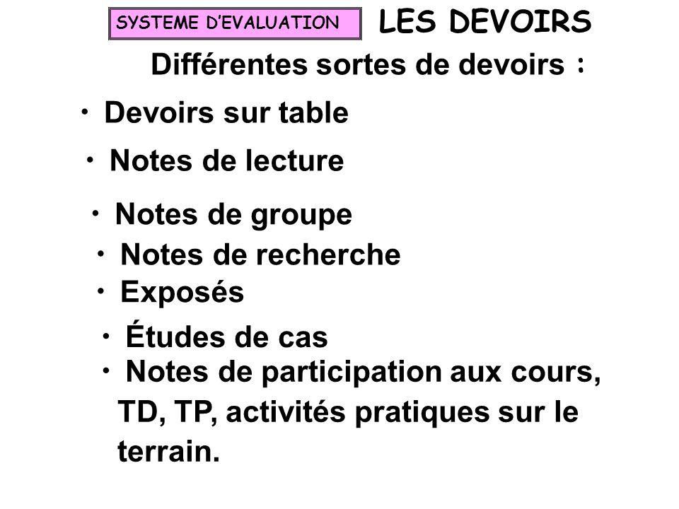 Différentes sortes de devoirs :