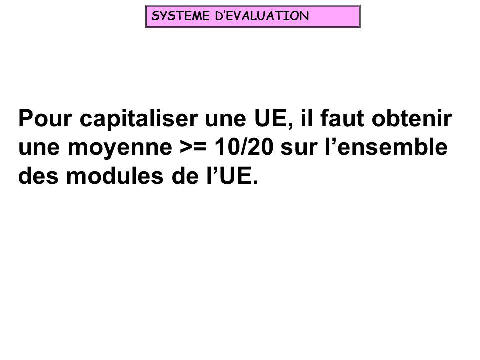 SYSTEME D'EVALUATION Pour capitaliser une UE, il faut obtenir une moyenne >= 10/20 sur l'ensemble des modules de l'UE.