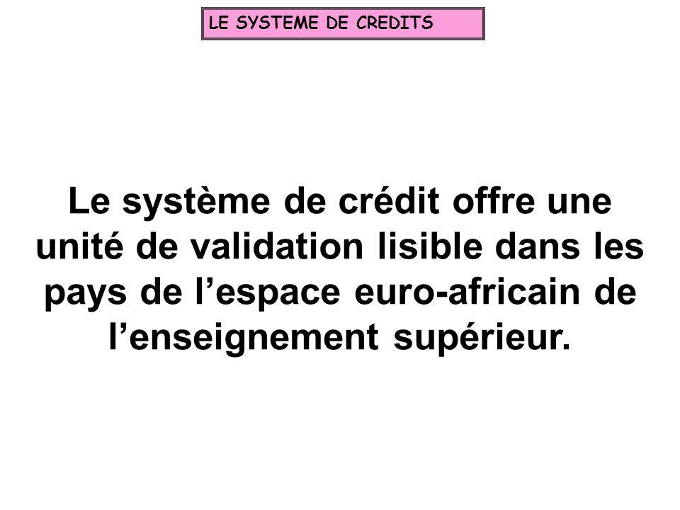 LE SYSTEME DE CREDITS Le système de crédit offre une unité de validation lisible dans les pays de l'espace euro-africain de l'enseignement supérieur.