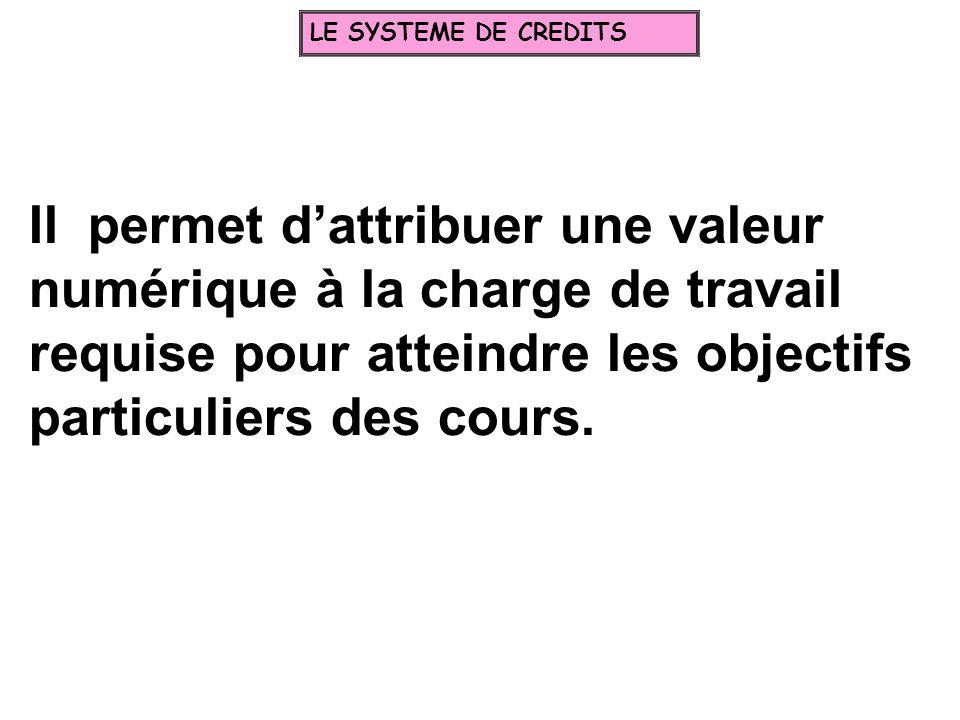 LE SYSTEME DE CREDITS Il permet d'attribuer une valeur numérique à la charge de travail requise pour atteindre les objectifs particuliers des cours.