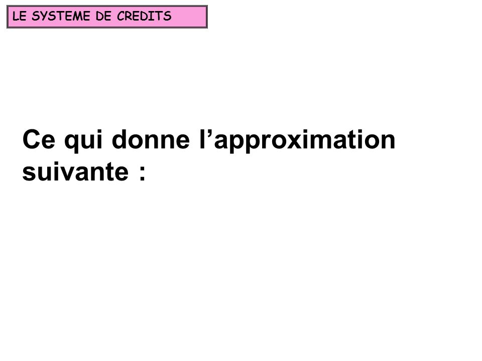 Ce qui donne l'approximation suivante :