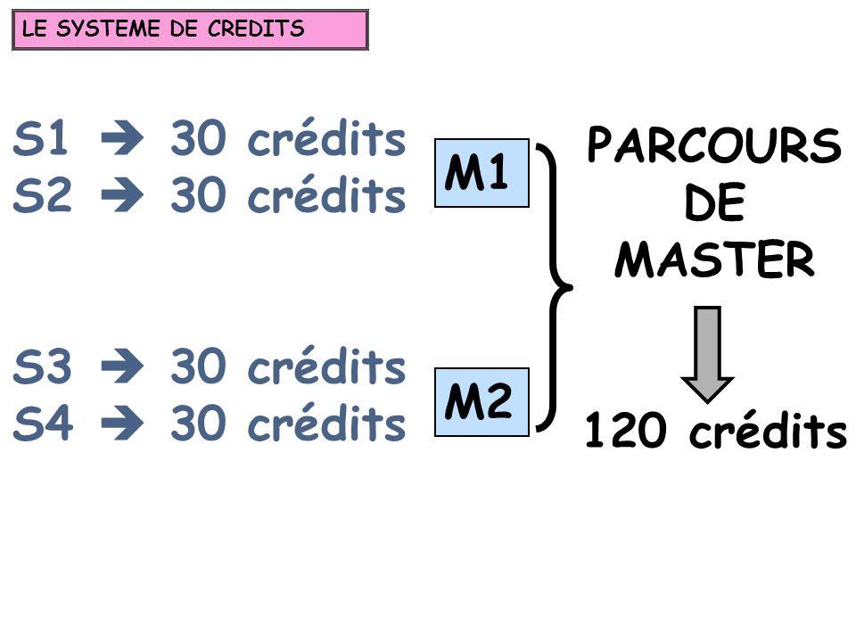 PARCOURS DE MASTER 120 crédits