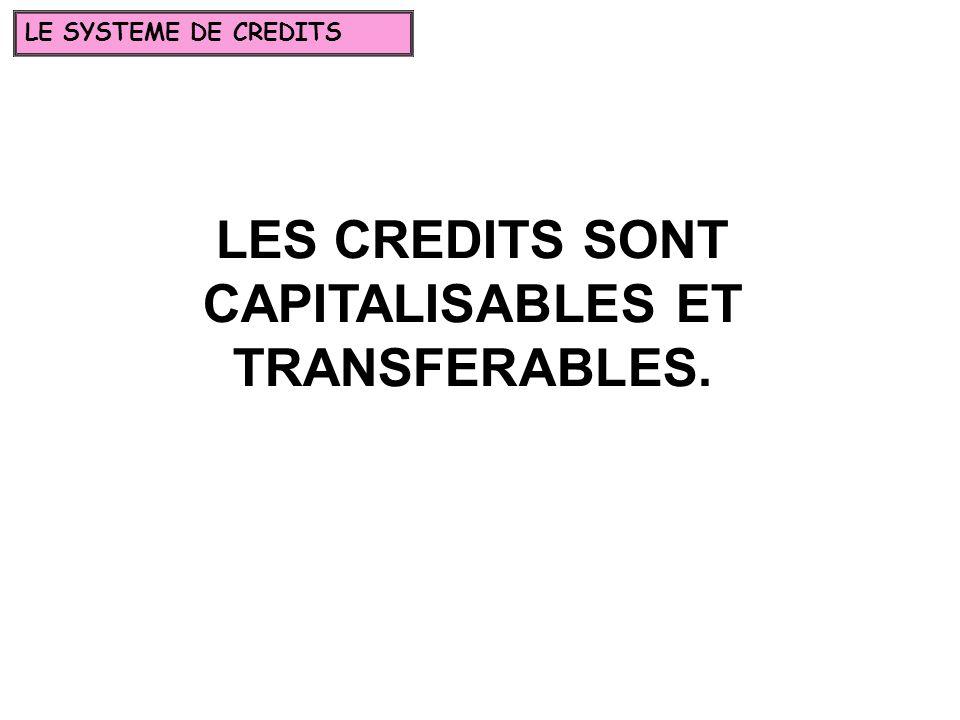 LES CREDITS SONT CAPITALISABLES ET TRANSFERABLES.