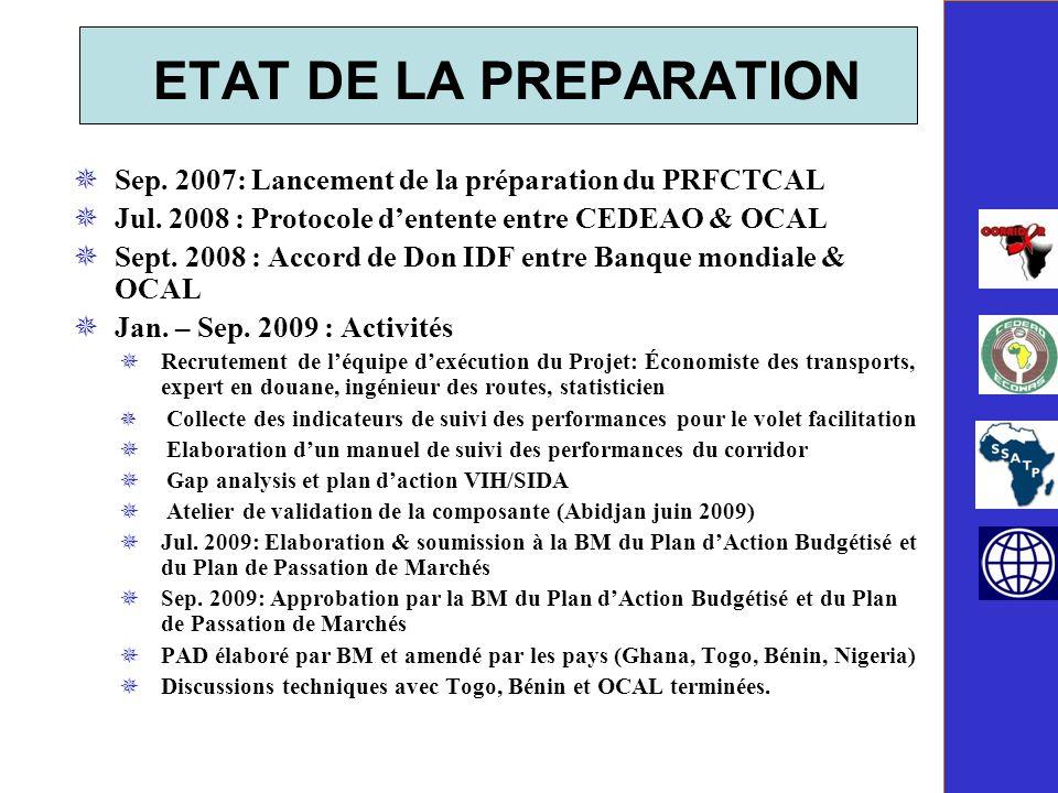 ETAT DE LA PREPARATION Sep. 2007: Lancement de la préparation du PRFCTCAL. Jul. 2008 : Protocole d'entente entre CEDEAO & OCAL.