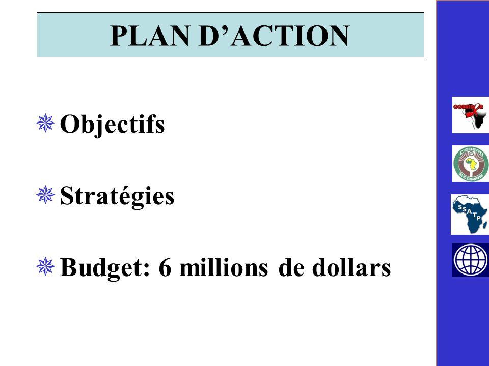PLAN D'ACTION Objectifs Stratégies Budget: 6 millions de dollars