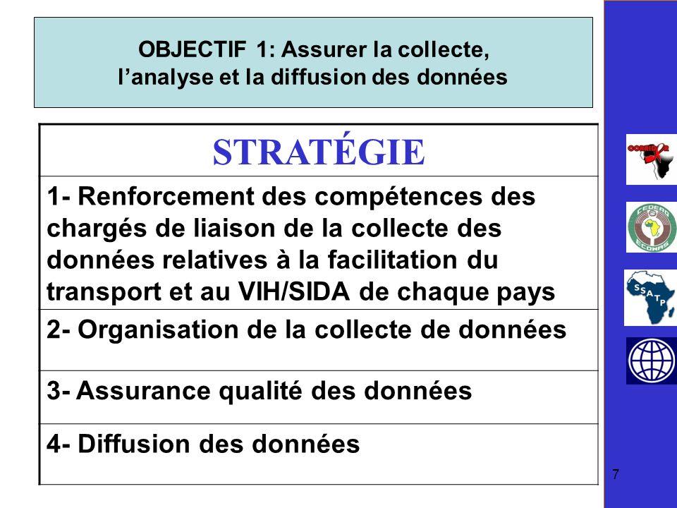OBJECTIF 1: Assurer la collecte, l'analyse et la diffusion des données