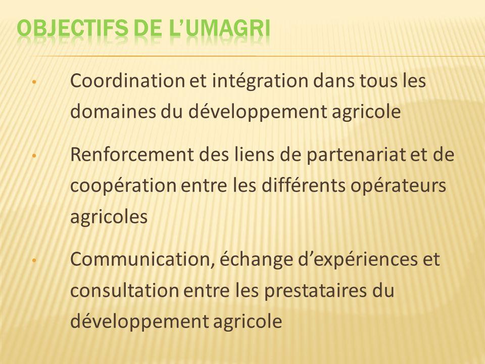 OBJECTIFS DE L'UMAGRI Coordination et intégration dans tous les