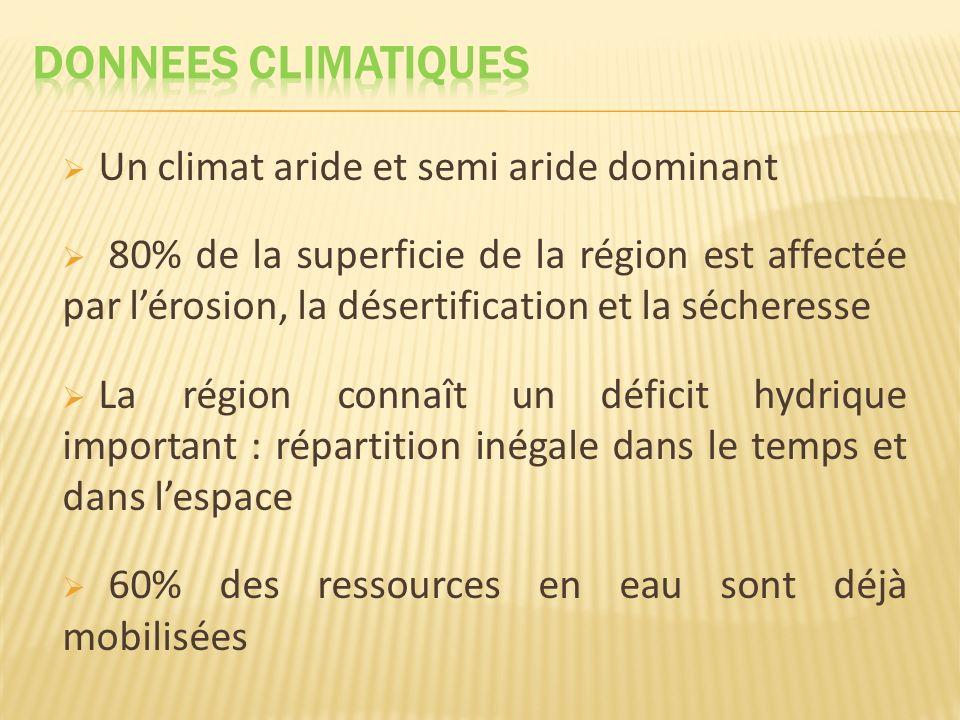 DONNEES CLIMATIQUES Un climat aride et semi aride dominant